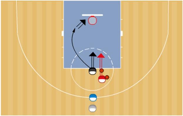 Basketballtraining de » Korbleger - Basketballtraining Tipps