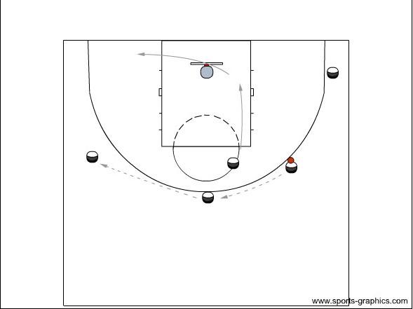 Aufstellung Basketball